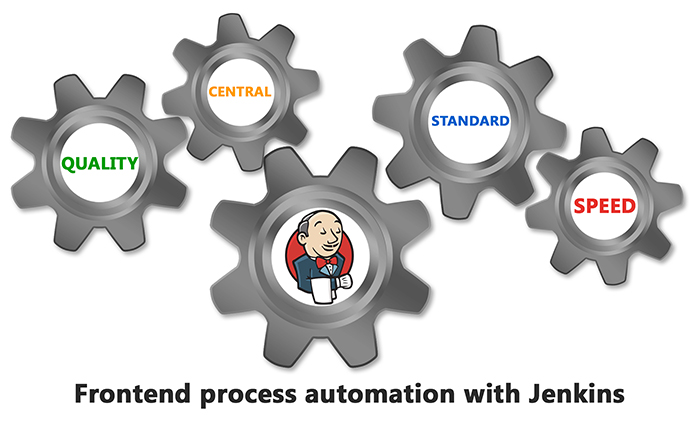 Frontend-Process-Automation-With-Jenkins